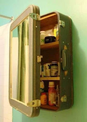 Vintage Suitcase Project Tutorials